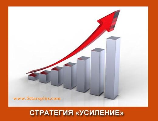 """Стратегия продаж """"Усиление"""""""